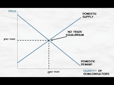 Kirk Elliott PhD Trade chart